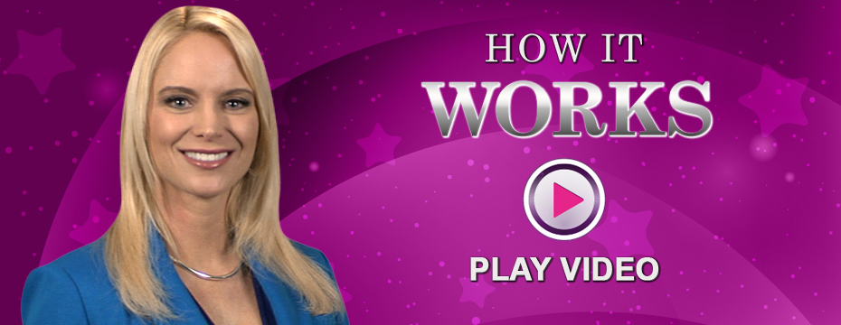 How it Works Video - Watch it Here